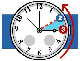 Torna l'ora solare: domenica le lancette dell'orologio vanno spostate indietro