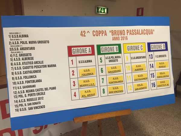 """Calcio: l'impianto di via Australia si rifà il look per ospitare il """"Passalacqua"""""""