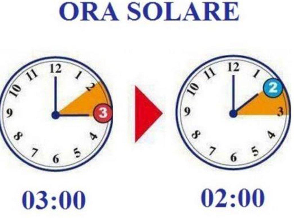 Photo of Torna l'ora solare: lancette degli orologi indietro di 60 minuti